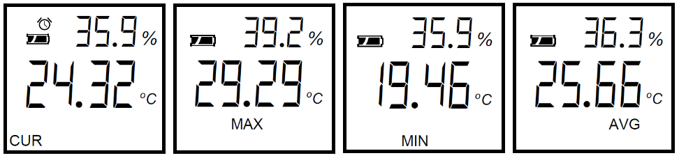 Minnow2 Display